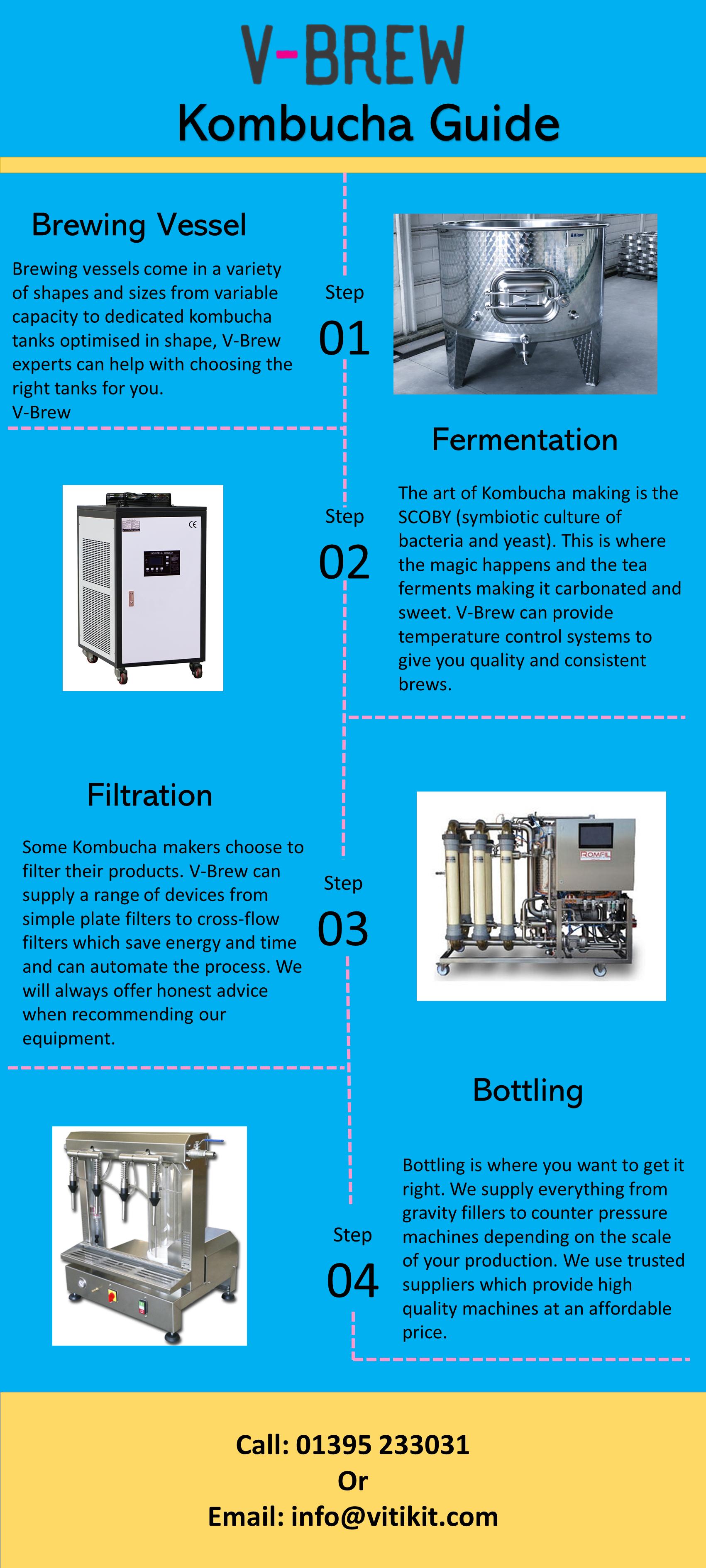 how to brew kombucha infographic